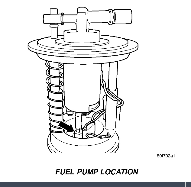 Fuel Filter Location: Where Is the Fuel Filter and When