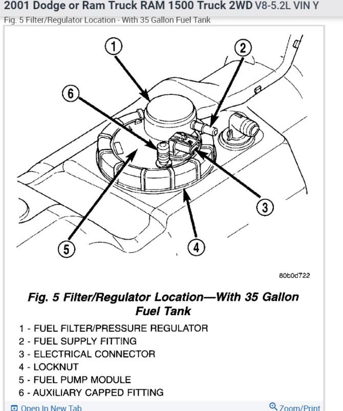 1998 dodge 1500 fuel filter  filter wiring diagrams leak