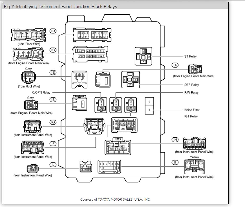 1990 Toyota Corolla Wiring Diagram