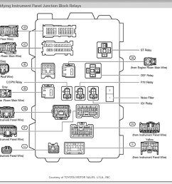 toyota corolla 04 fuse box wiring diagram paperstarter relay and fuse where is the starter relay [ 1032 x 874 Pixel ]
