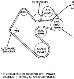 bypass ac compressor pulley 5 2l v 8 can i bypass a locked up dodge serpentine belt diagram 1999 ram 1500 on 4 7 liter dodge engine [ 1027 x 872 Pixel ]