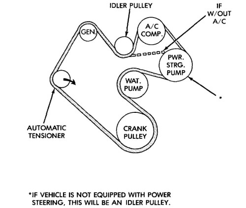 small resolution of bypass ac compressor pulley 5 2l v 8 can i bypass a locked up dodge serpentine belt diagram 1999 ram 1500 on 4 7 liter dodge engine