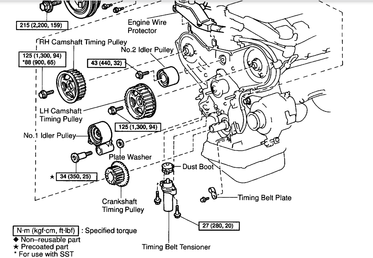 Timing Marks When I Align The Crankshaft Pulley With The