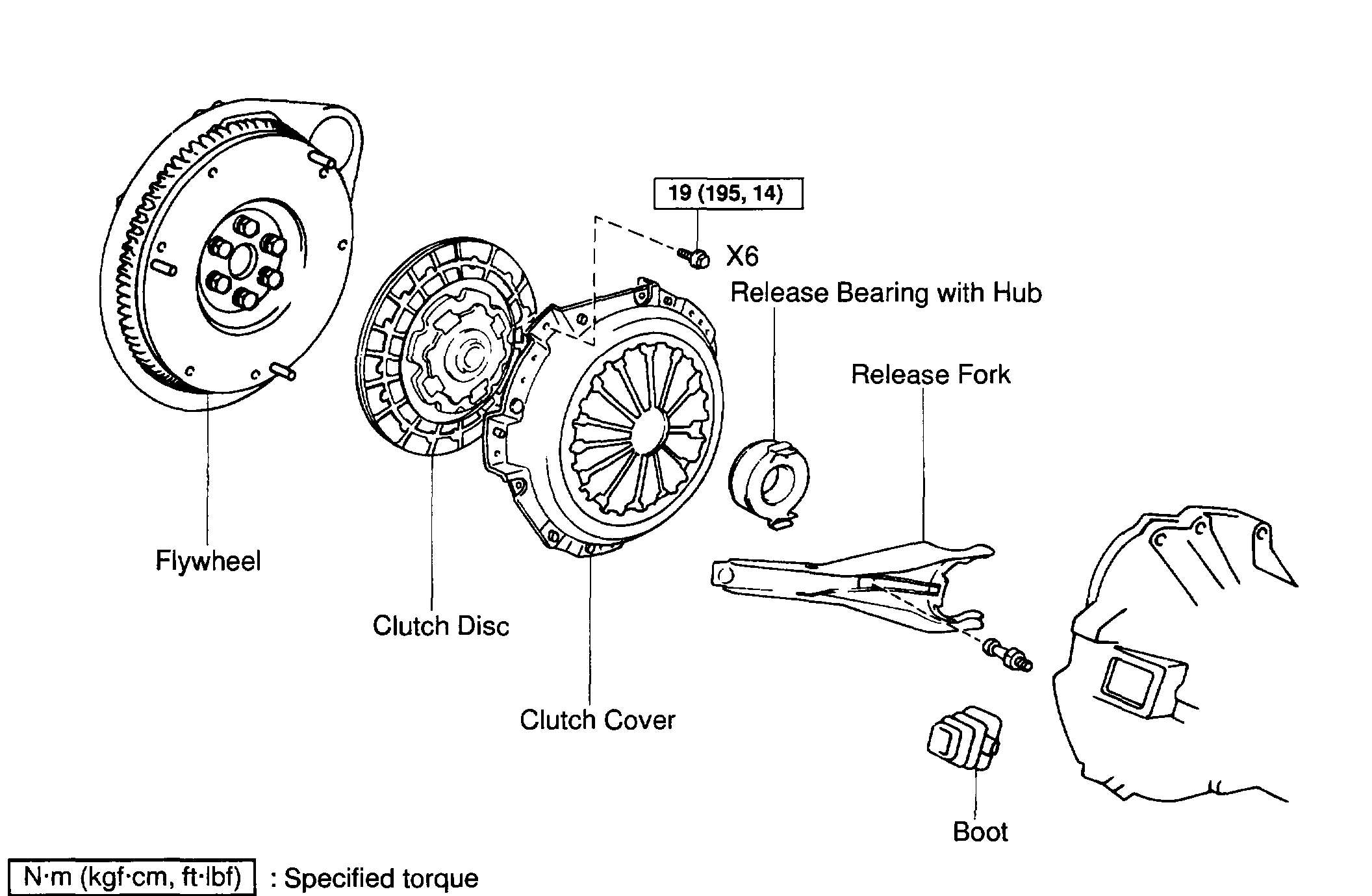 Transmission Gears Do Not Engage: Hello, I Make a Clutch