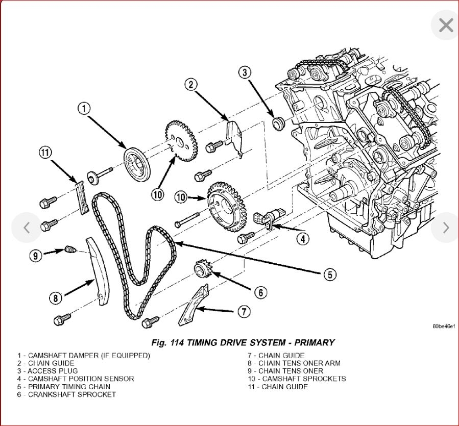 Timing Chain Adjustment, Codes P0344 and P0137