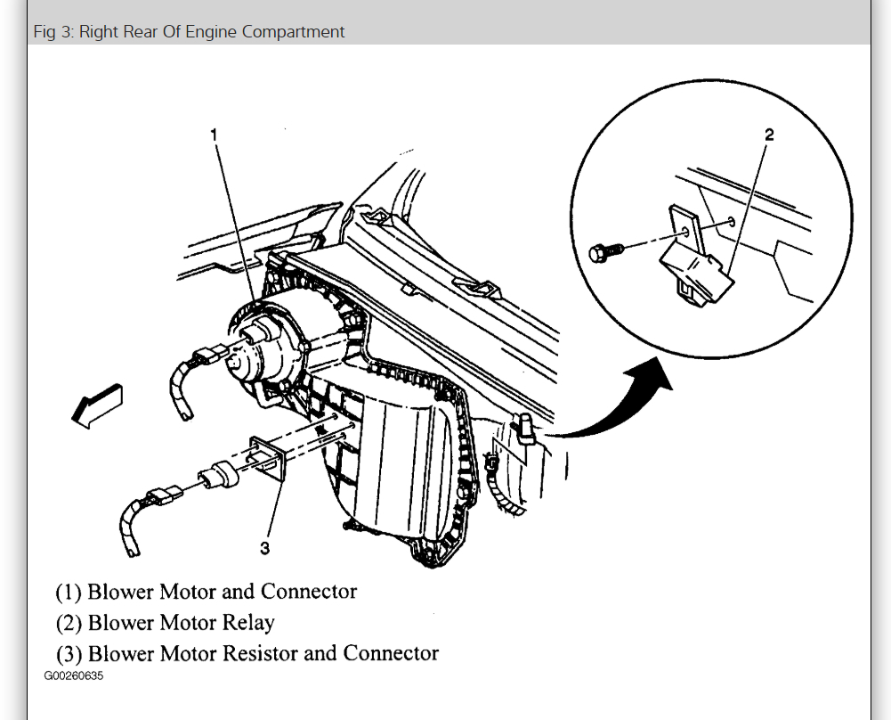 Hummer H2 Blower Motor Fuse Location