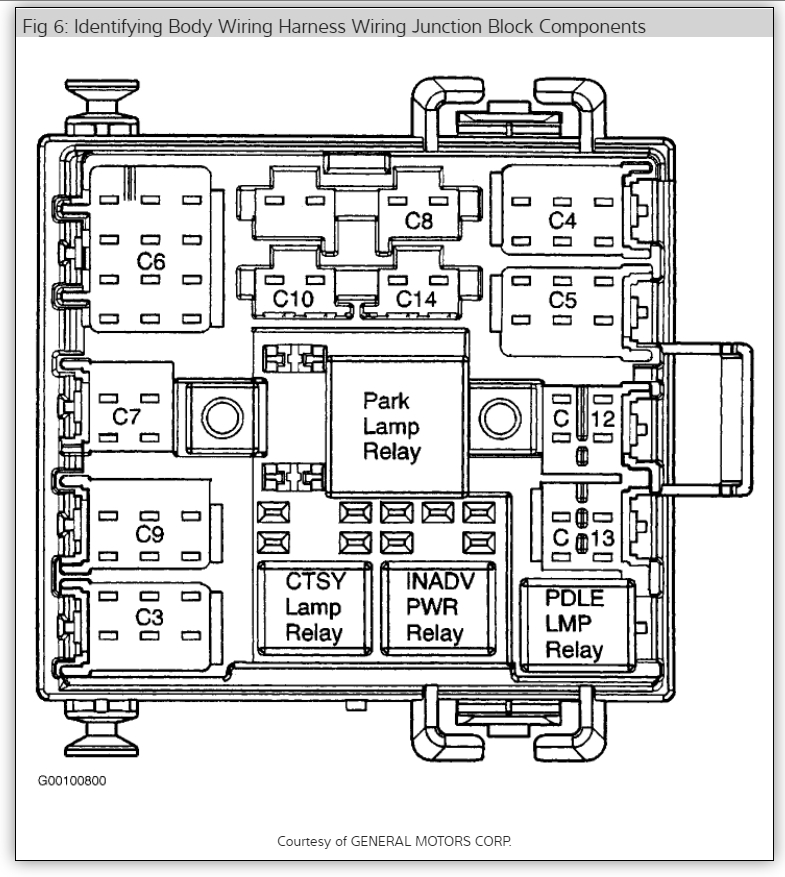 Fuse Panel Locations?: Where Is the Fuse Located for the 4