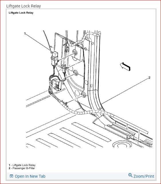 Lift-gate Inoperable: Manual Lift-gate Does Not Work