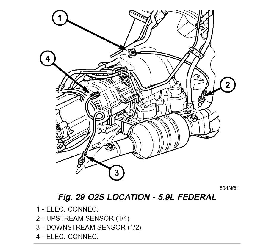 2001 Chrysler Lhs Fuse Box Diagram O2 Sensor Location Where Is The O2 Sensor Located On Bank