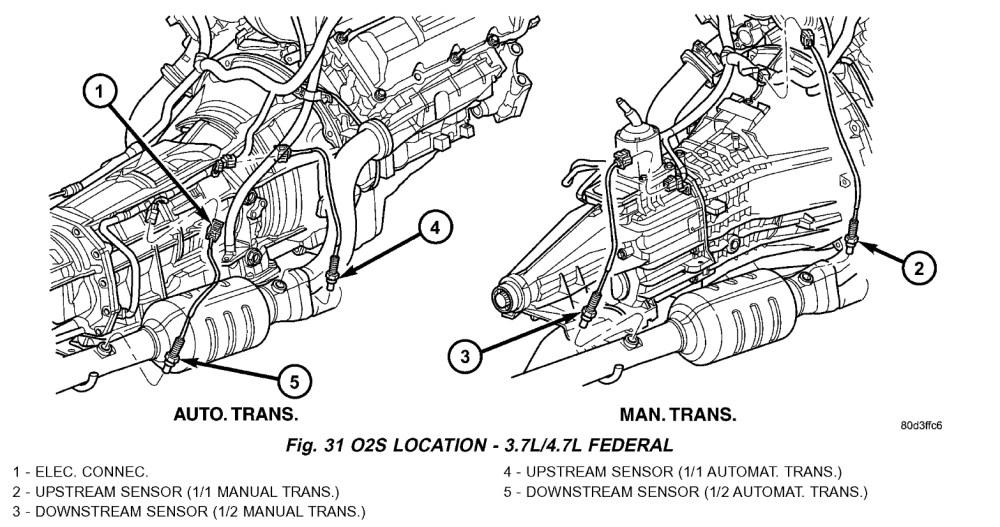 medium resolution of dodge 2 4 engine diagram 02 sensor diagram data schema dodge 2 4 engine diagram 02 sensor