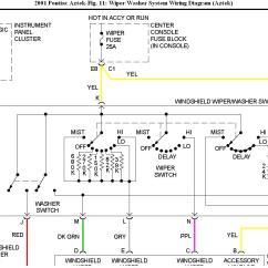 2001 Pontiac Aztek Wiring Diagram Pioneer Deh 1800 Wipers Wiper On Aztec Not Working Change
