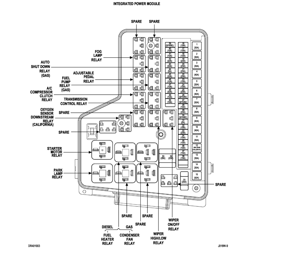 2004 Dodge Ram 2500 Fuse Box And Relays Diagram