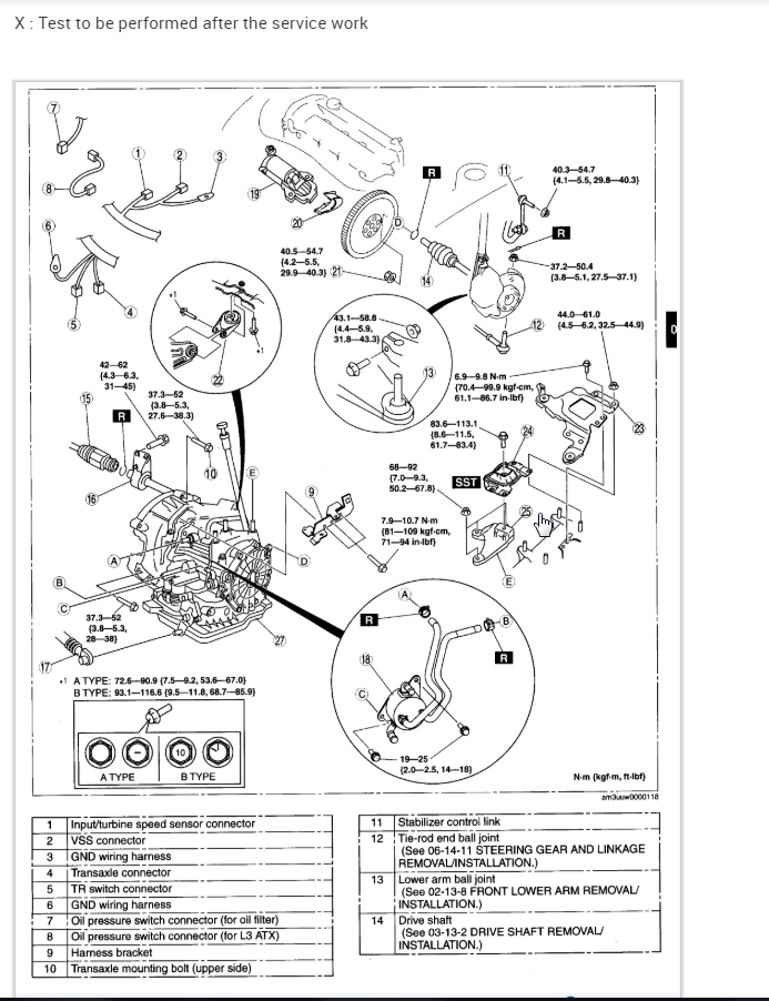 How to Replace Transmission?: I Have the Car Listed Above