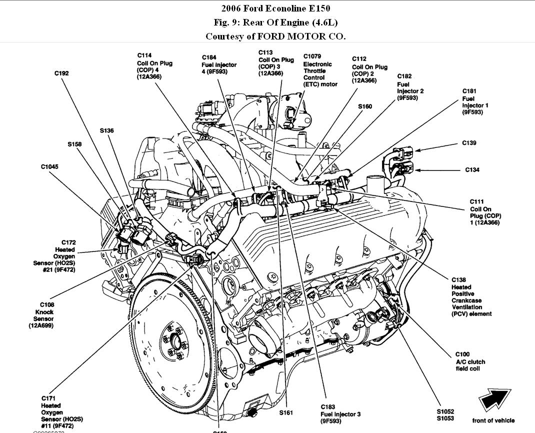 Ford E350 Fuse Box Diagram