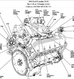 ford e 150 engine diagram wiring diagram lyc ford e 150 engine diagram ford e 150 engine diagram [ 1070 x 866 Pixel ]