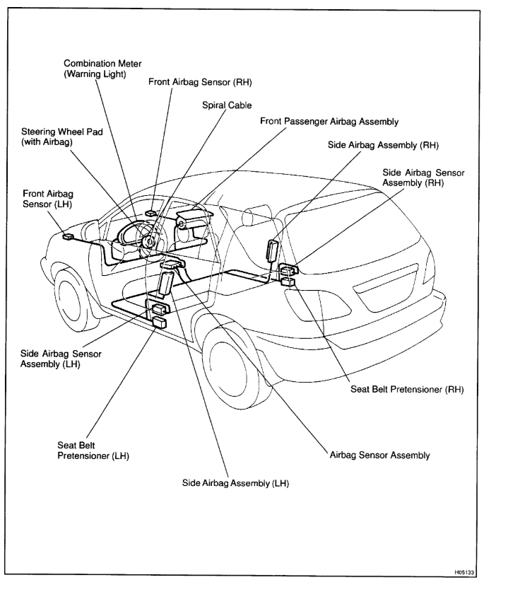 Airbag Module: Where Is Airbag Module Location?