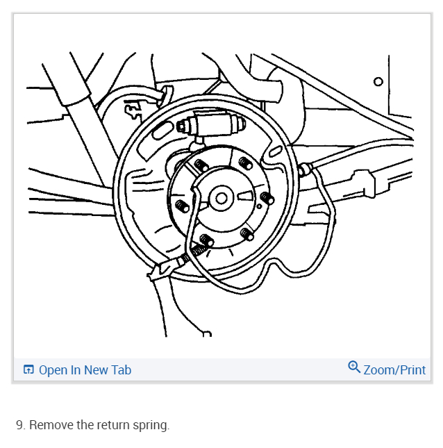 Rear Brake Shoe Replacement: Looking for Rear Drum Brake