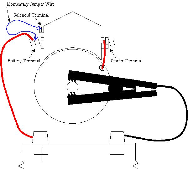 1994 Infiniti G20 Engine Diagram 1994 Isuzu Rodeo Engine