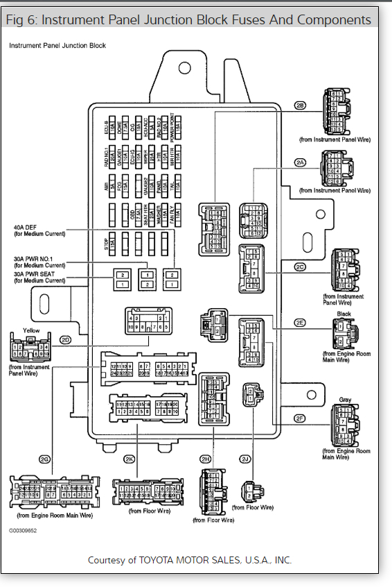 Power Window Wiring Diagram Toyota Camry 2000
