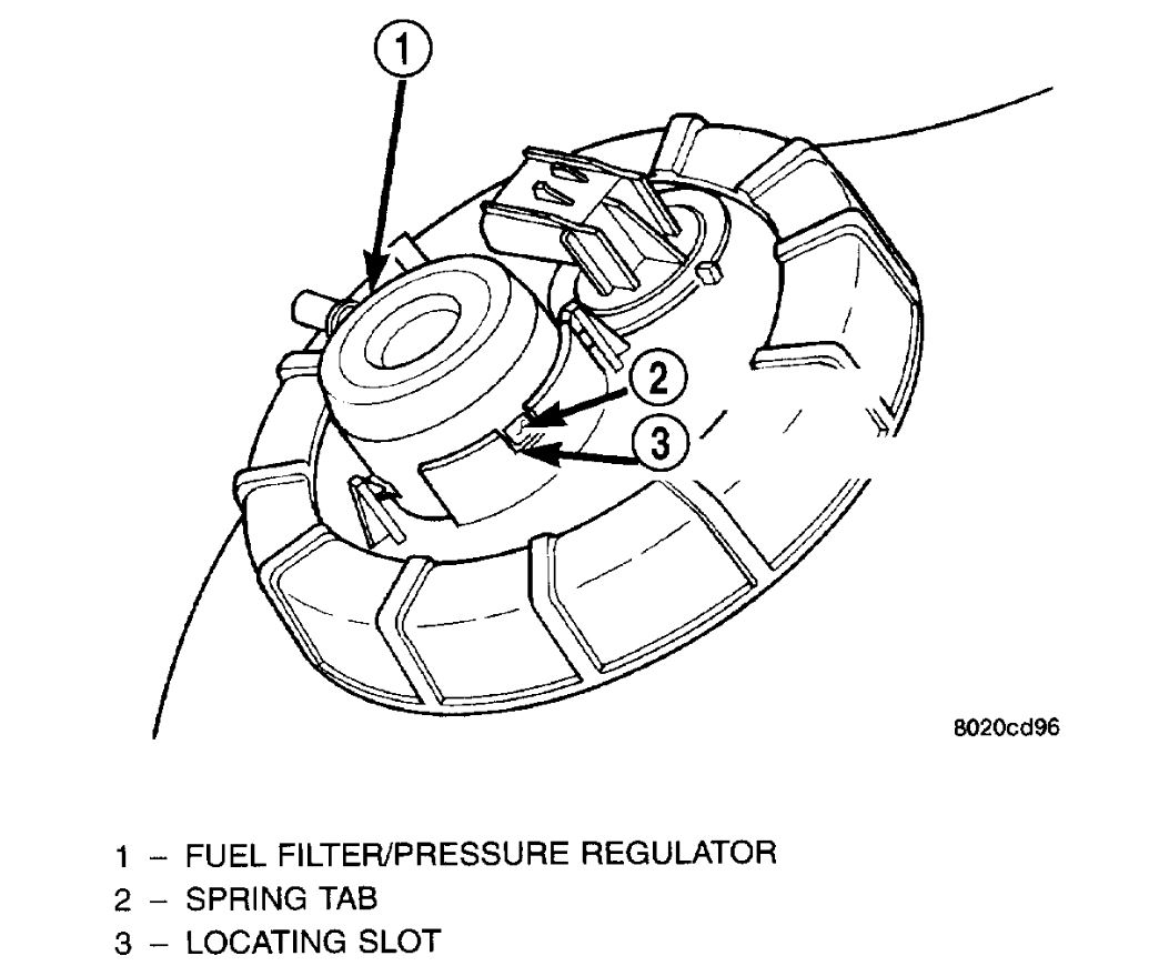 Fuel Filter Location I Was Wondering Where It Is And How