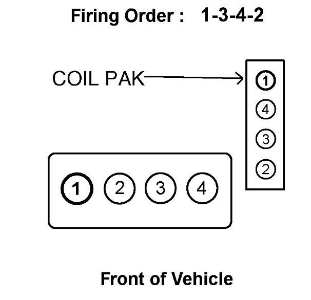 Firing Order: Need Firing Order 1.5 Sohc.