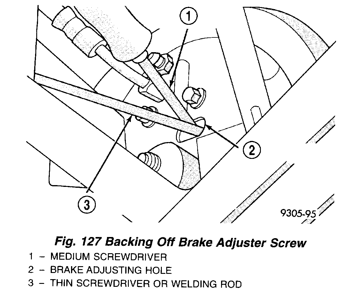 Brake Adjuster: I Need to Know Which Way Is Tightening and