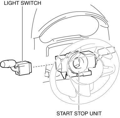 Passenger Side Turn Signals (front and Back) Not Working