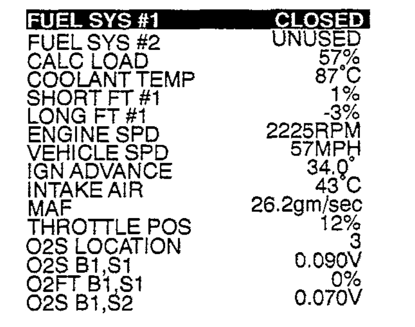 Code Po500: Car Listed Above Is a GXE. My Light Just Came