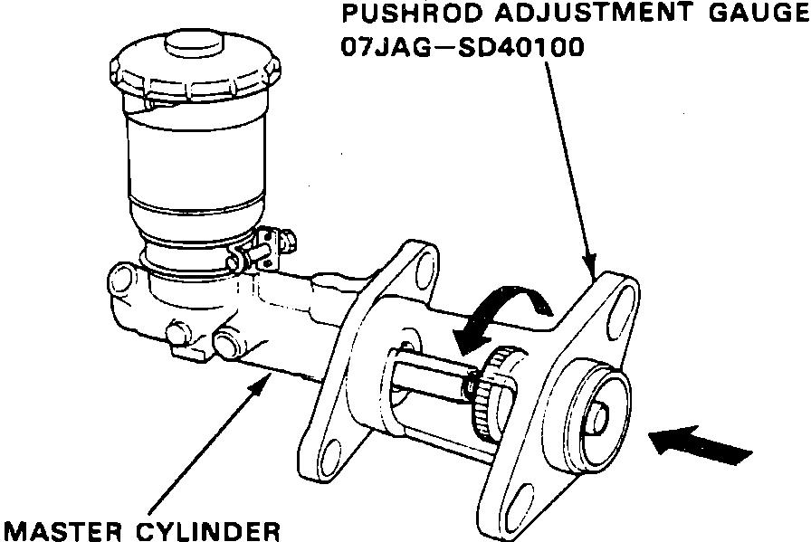No Brake Pressure After Replacing Master Cylinder, Brake