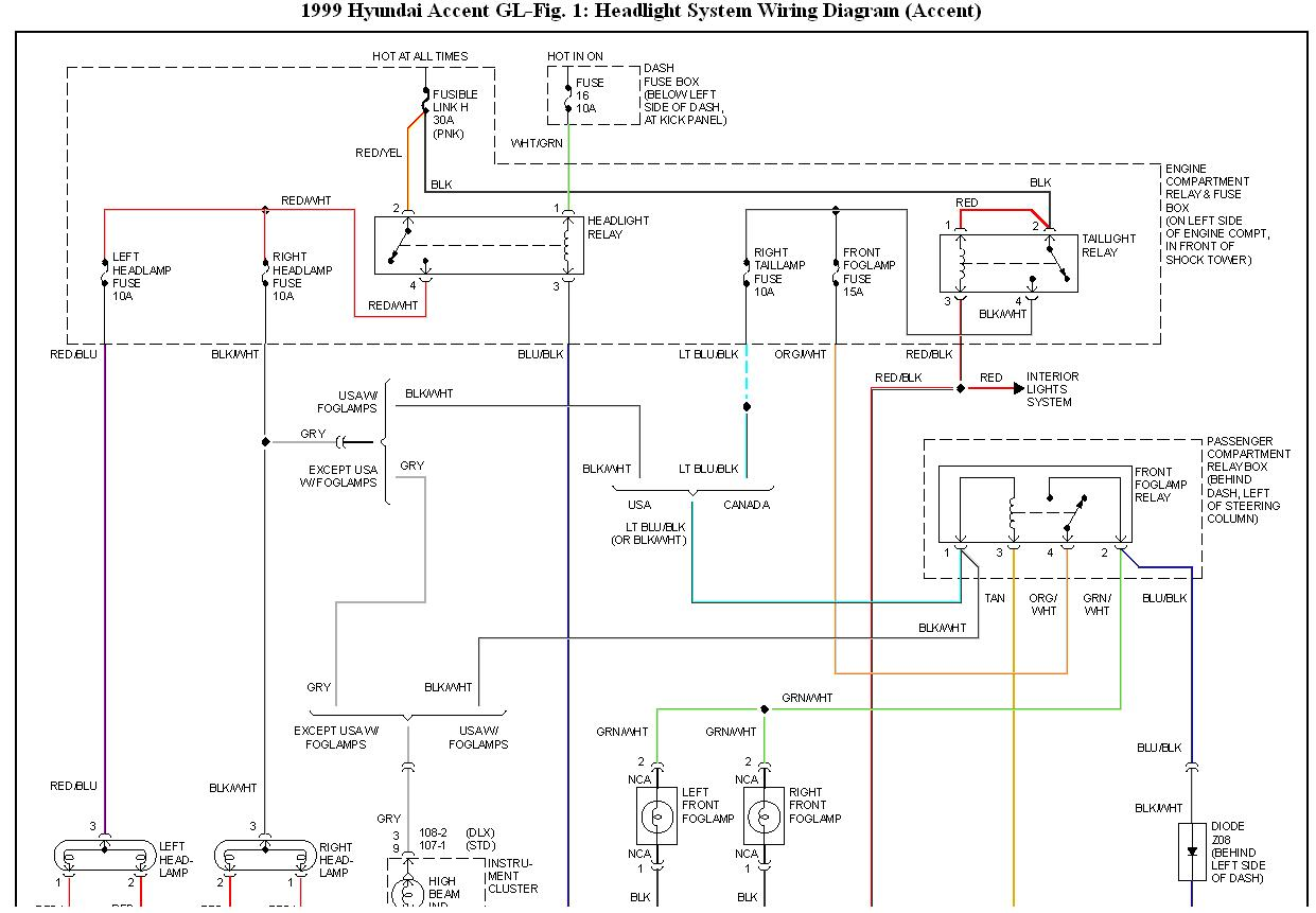 hyundai accent wiring diagram for telephone master socket low beam is not working i have a 1999 and