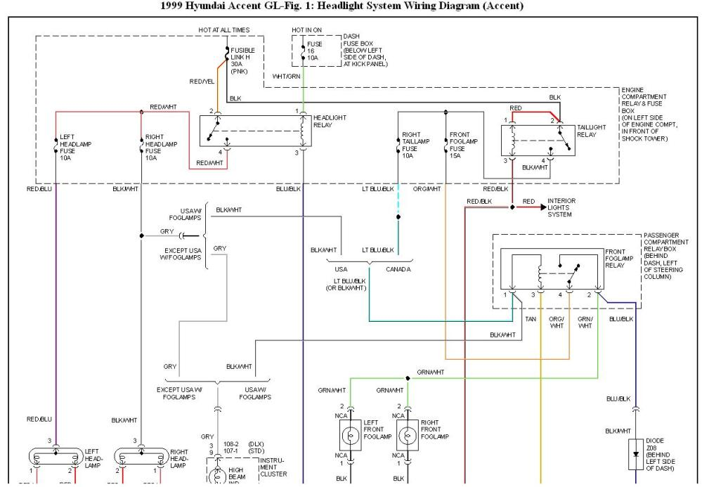 medium resolution of wiring diagram hyundai accent 2001 wiring diagram blog rh 32 fuerstliche weine de 1998 hyundai accent radio wiring diagram 2009 hyundai accent radio wiring