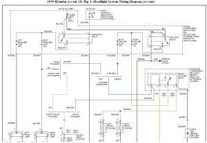 99 Hyundai Accent Fuse Box | Wiring Library