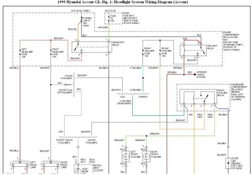 small resolution of hyundai eon wiring diagram