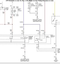 hyundai lights wiring diagram wiring diagram rows hyundai accent fog light wiring diagram [ 1240 x 862 Pixel ]