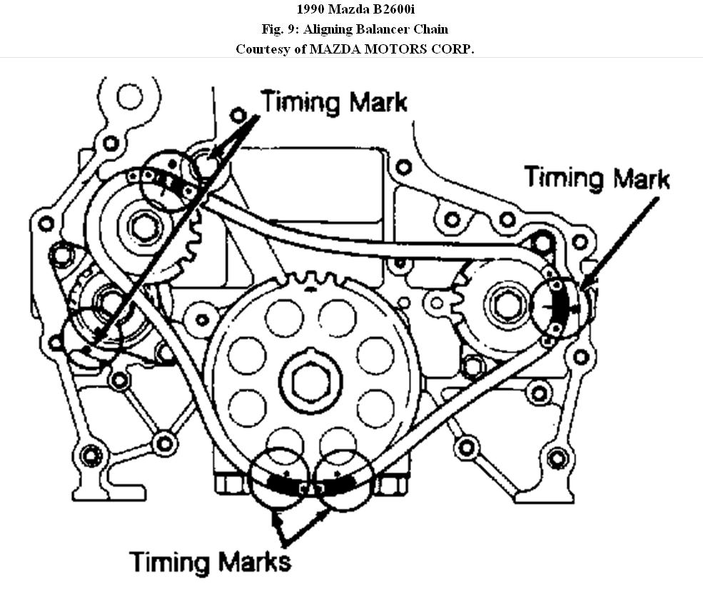 Balance Shaft Chain: Want to Know Where Timing Marks Need