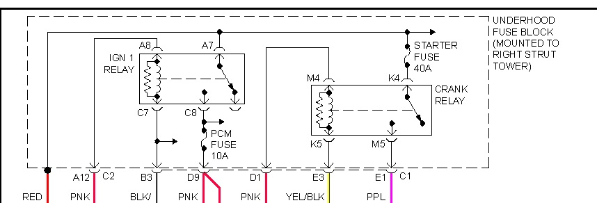 Clicking Noise From Fuse Box : 28 Wiring Diagram Images