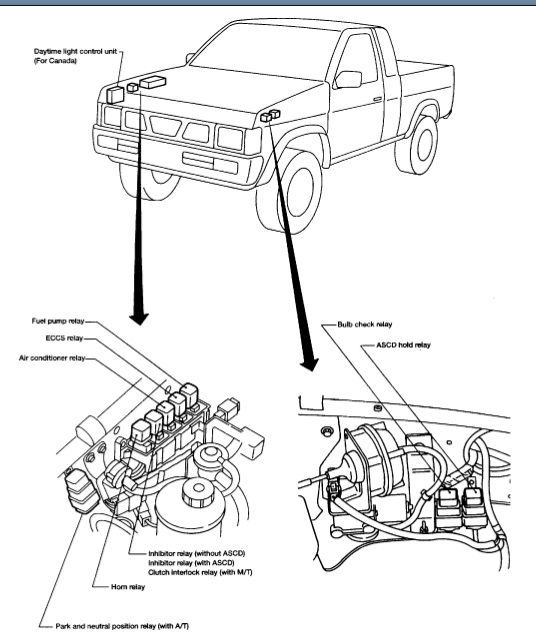 Nissan D21 Relay Diagram : Nissan Vg30 Wiring Diagram 9