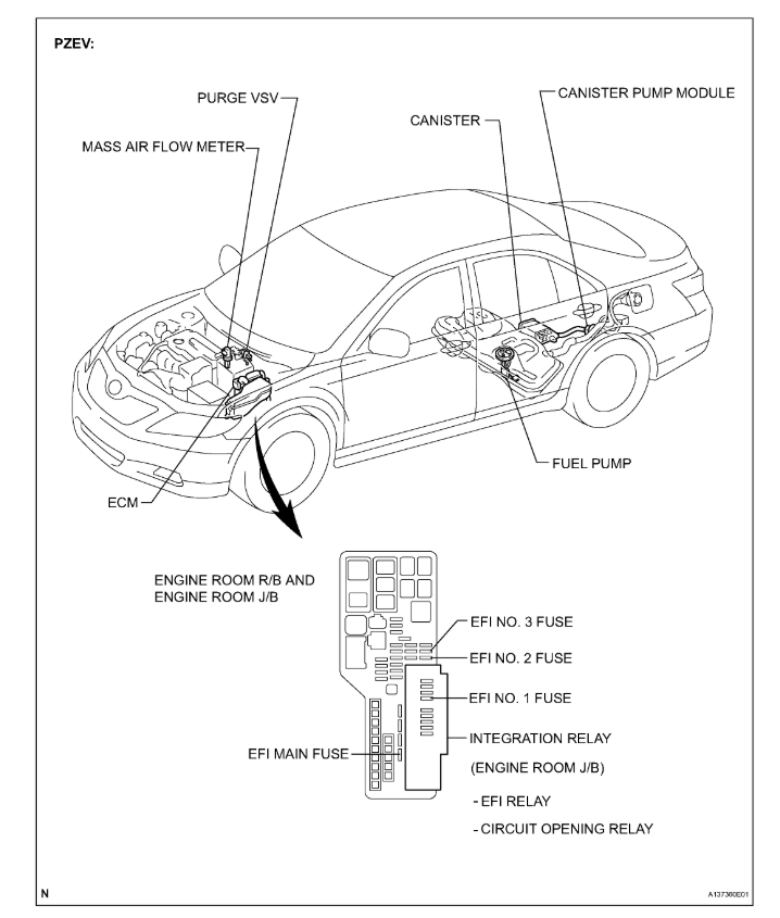 Wiring Diagram Needed for the Fuel System Relays and Fuel Pump