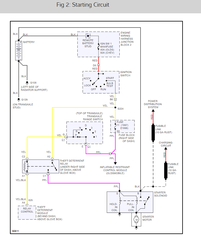 Neutral Safety Switch Bypass: How Do I Bypass the Neutral