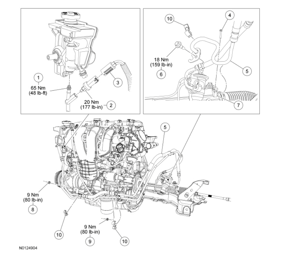 Power Steering Pressure Hose Replacement: Where Is It and