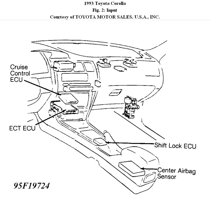 1993 Toyota Corolla Transmission: 1993 Toyota Corolla