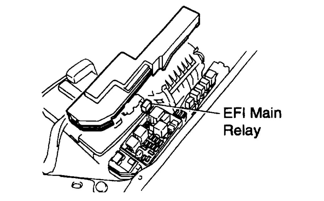EFI Relay Location: I Have Replaced the Fuel Pump and