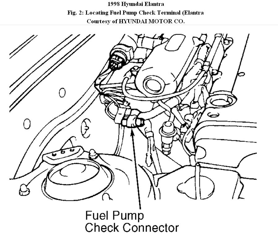 Hyundai Accent Fuel Pump Diagram. Hyundai. Auto Parts