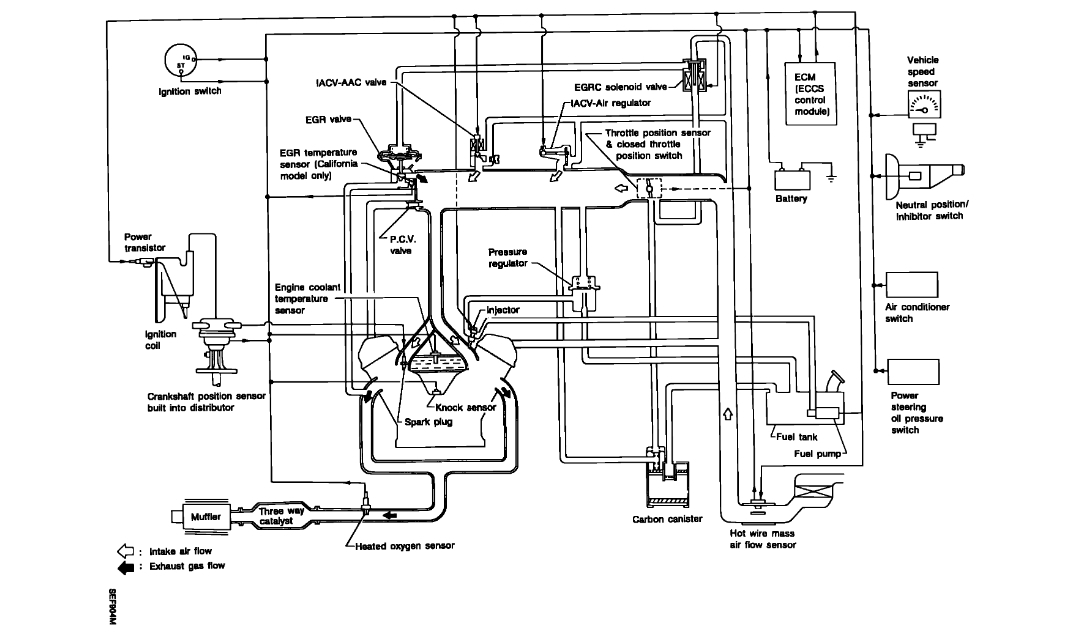 Vacuum Diagram: Replaced the Engine Now Can't Find Where