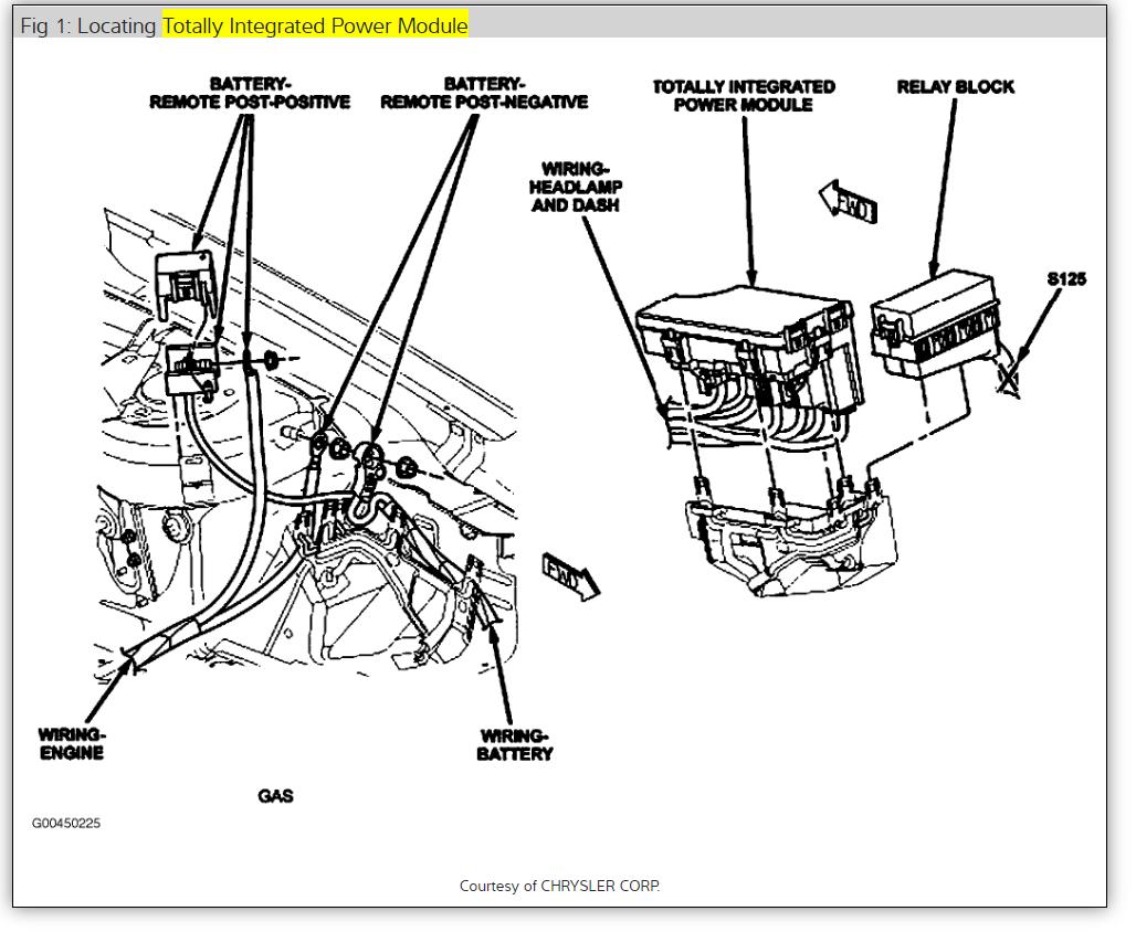 Dodge Avenger Windshield Wiper Relay