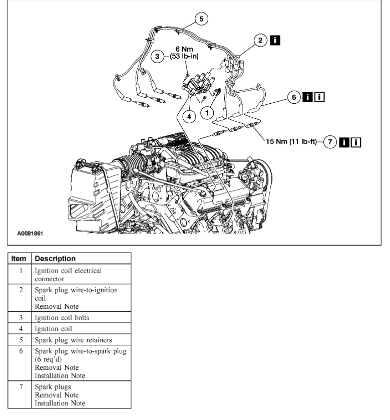Changing Spark Plugs: How Do You Change the Back 3 Spark