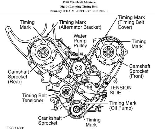 small resolution of wrong engine diagram my engine is a 3 0 with 12 valves and only3000gt engine diagram