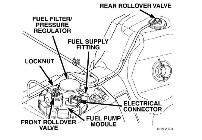 dodge fuel filter diagram  active wiring diagram sound