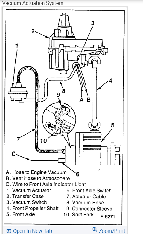 4 Wheel Drive Vacuum Lines: the 4 Wheel Drive Wont Shift