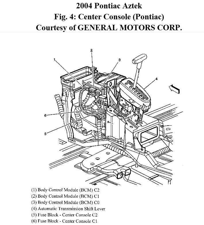 2004 Pontiac Aztek Interior Fuse Box Diagram Html